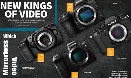 Which Mirrorless for Video?